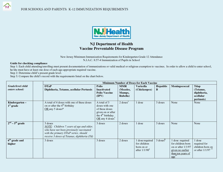 Nj State Immunization Requirement Elysian Charter School